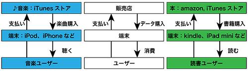 ebook_lideo_02_blog_import_529f13708e39f