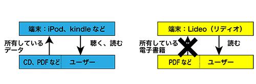 ebook_lideo_03_blog_import_529f1371d413c