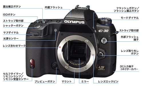 super_sonico_01_11_olympus_e30